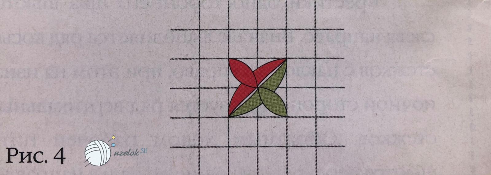Уроки вышивки крестиком