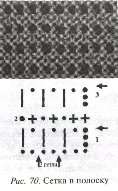 Простые ажурные узоры крючком