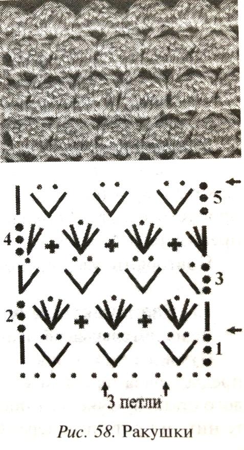 Плотные узоры крючком: схемы и описания