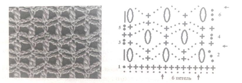Плотные ажурные узоры крючком