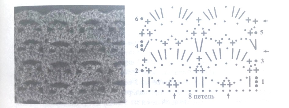 23. Паучки Количество возд. п. начальной цепочки кратно 8 + 4 возд. п. для симметрии + 1 возд. п. для подъема. 1-й ряд: 1 ст. б/н в 3-ю возд. п. от крючка, 3 возд. п., пропустите 2 возд. п. нач. цепочки, по 1 ст. 6/н в следующих 5 возд. п. нач. цепочки, * 5 возд. п., пропустите 3 возд. п. нач. цепочки, по 1 ст. б/н в следующих 5 возд. п. нач. цепочки, * 3 возд. п., пропустите 2 возд. п. нач. цепочки, 1 ст. б/н в следующую возд. п. нач. цепочки; 2-й ряд: 1 возд. п. для подъема, 1 ст. 6/н в следующий ст. б/н предыд. ряда, 1 ст. 6/н за следующую арку из 3 возд. п. предыд. ряда, 2 возд. п., * 1 возд. п., пропустите 1 ст. б/н предыд. ряда, по 1 ст. 6/н в 3 следующих ст. б/н предыд. ряда, 3 возд. п., пропустите (1 ст. б/н и 2 возд. п.) предыд. ряда, 1 ст. б/н в следующую возд. п. арки из 5 возд. п. предыд. ряда, 2 возд. п., пропустите 2 возд. п. предыд. ряда, * 1 возд. п., пропустите 1 ст. б/н предыд. ряда, по 1 ст. б/н в 3 следующих ст. б/н предыд. ряда, 3 возд. п., пропустите 1 ст. б/н предыд. ряда, 1 ст. б/н за следующую арку из 3 возд. п. предыд. ряда, 1 ст. б/н в следующий ст. б/н предыд. ряда; 3-й ряд: 1 возд. п. для подъема, по 1 ст. 6/н в 2 ст. следующих б/н предыд. ряда, 1 ст. 6/н за следующую арку из 3 возд. п. предыд. ряда, 3 возд. п., пропустите 1 ст. 6/н предыд. ряда, 1 ст. б/н в следующий ст. б/н предыд. ряда, 3 возд. п., пропустите 1 ст. б/н предыд. ряда, * 1 ст. б/н за следующую арку из 3 возд. п. предыд. ряда, 1 ст. б/н в следующий ст. б/н предыд. ряда, 1 ст. б/н за следующую арку из 3 возд. п. предыд. ряда, 3 возд. п., пропустите 1 ст. 6/н предыд. ряда, 1 ст. 6/н в следующий ст. б/н предыд. ряда, 3 возд. п., пропустите 1 ст. б/н предыд. ряда, * 1 ст. 6/н за следующую арку из 3 возд. п. предыд. ряда, по 1 ст. б/н в 2 следующих ст. б/н предыд. ряда; 4-й ряд: 1 возд. п. для подъема, по 1 ст. 6/н в 3 следующих ст. б/н предыд. ряда, * 1 ст. б/н за следующую арку из 3 возд. п. предыд. ряда, 5 возд. п., пропустите 1 ст. б/н предыд. ряда, 1 ст. б/н за следующую 