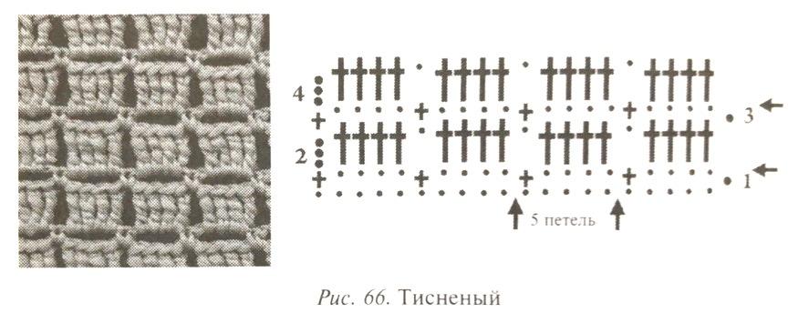 Узоры зигзаги крюком: описания и схемы