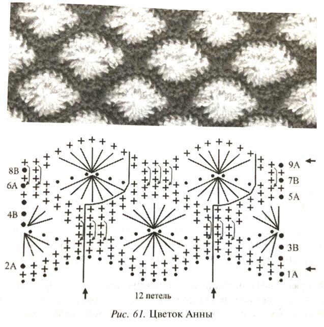 -анны-1 Вязание крючком узор 🥝 зигзаг схема для начинающих с описанием пошагово
