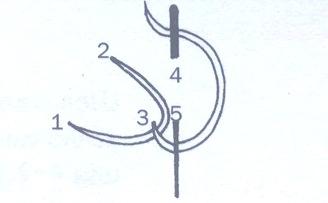 Украшающие отделки: декоративные швы