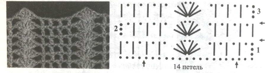 Ажурные узоры крючком с описанием