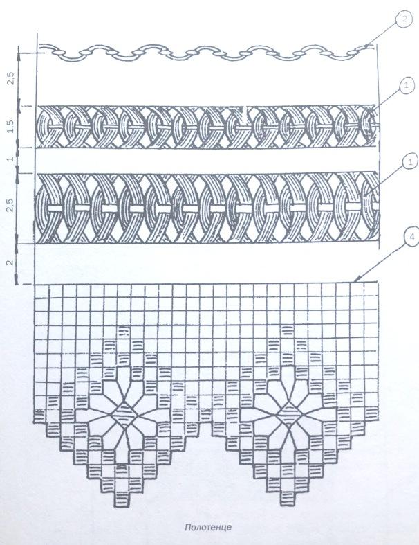 Вышивка для кухни: скатерть и полотенца