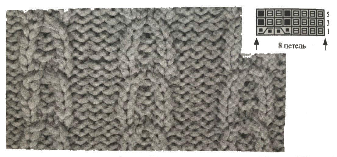 Плетенка - цепочки спицами