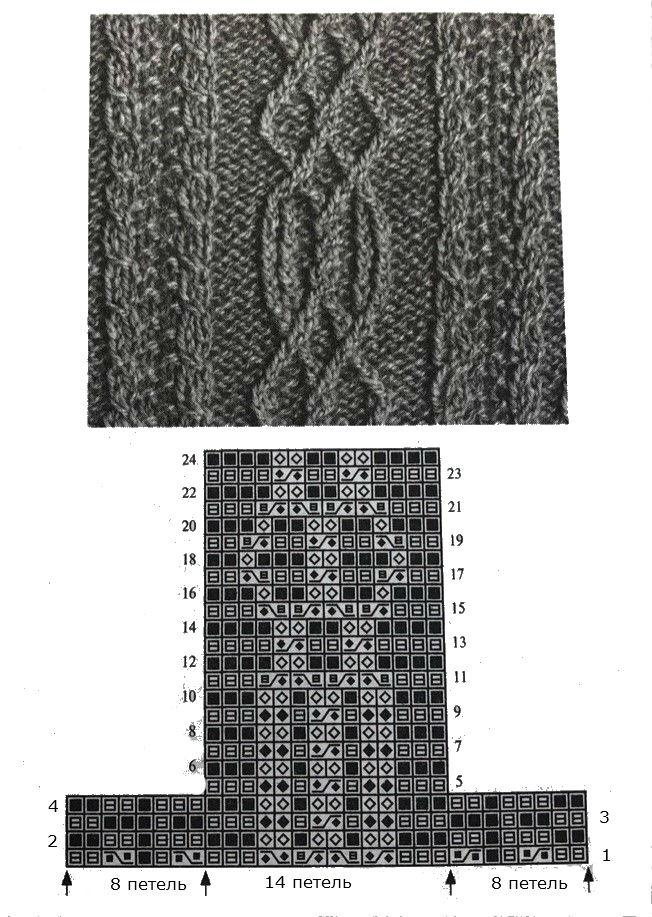 Изящная плетенка спицами