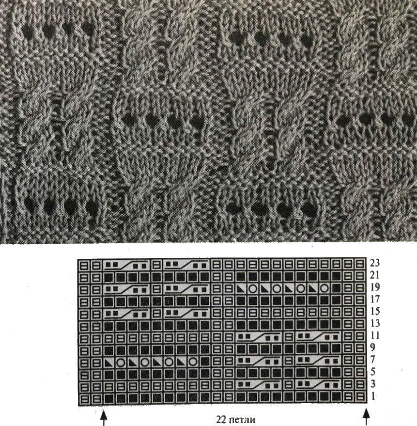 Ажурная плетенка