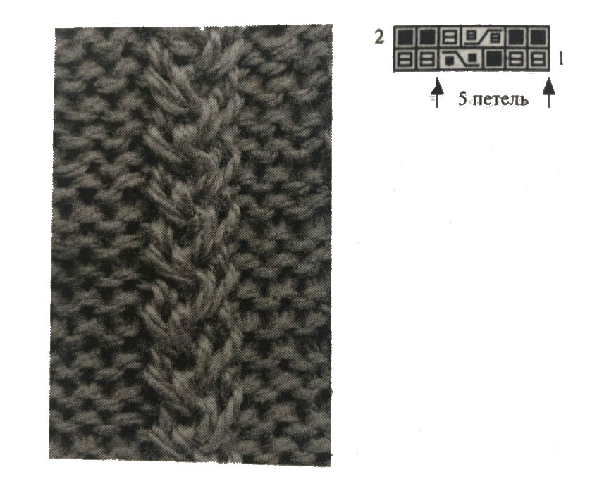 Плетенка из 3 петель спицами
