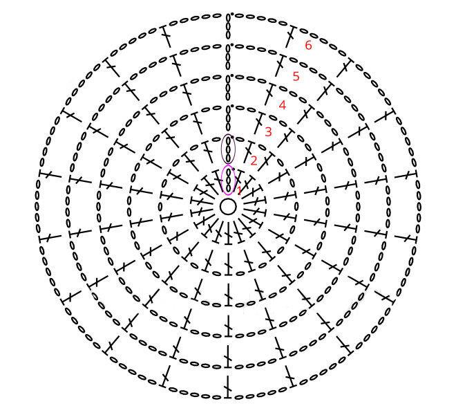 Схемы вязания круга крючком