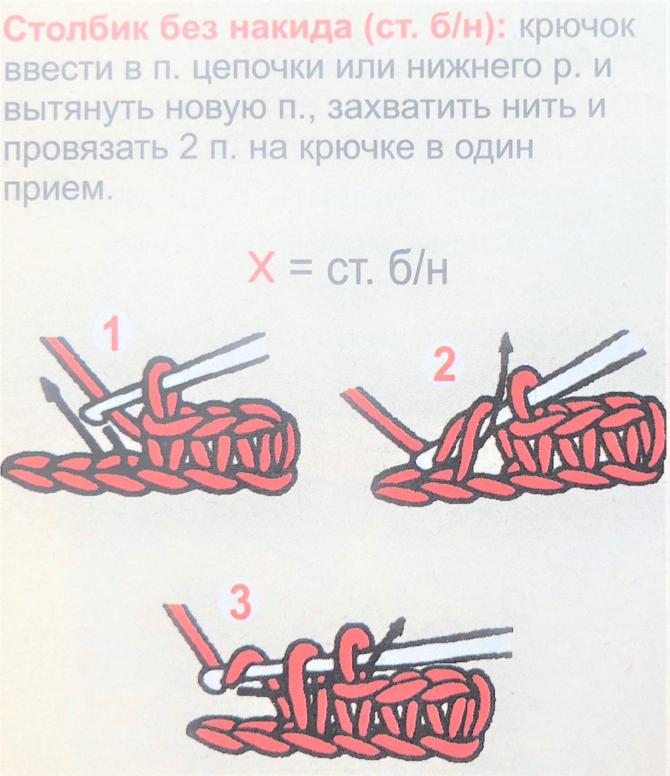 Столбик без накида