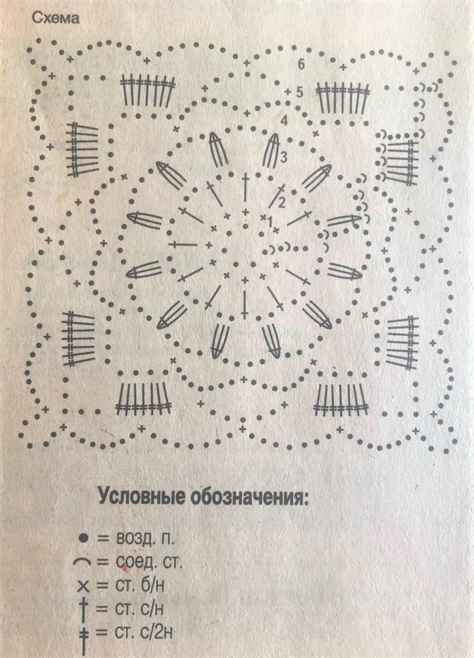 Схема вязания летней туники крючком