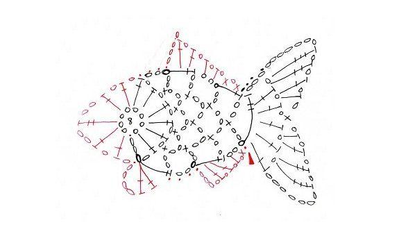 Мочалка-рыбка, схема крючком